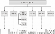 寧煤集團教育培訓管理平臺在線培訓點播系統技術方案