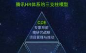 走进腾讯HR-SDC(人力资源支付共享平台)