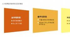 """""""人力资源共享服务中心(HR SSC)""""系列——HR SSC的由来及建立目的"""
