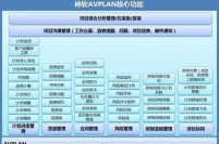 神软AVPLAN5.0企业级项目管理软件5.0.9.1标准版正式发布