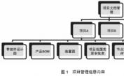 浅谈项目管理信息系统在汽车研发中的应用