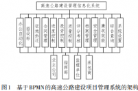 基于BPMN的高速公路建设项目管理系统设计与实现