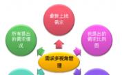 广东移动网管支撑项目管理平台建设研究与实践